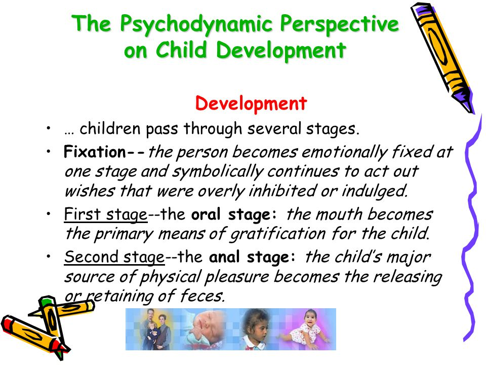 The Psychodynamic Perspective on Child Development