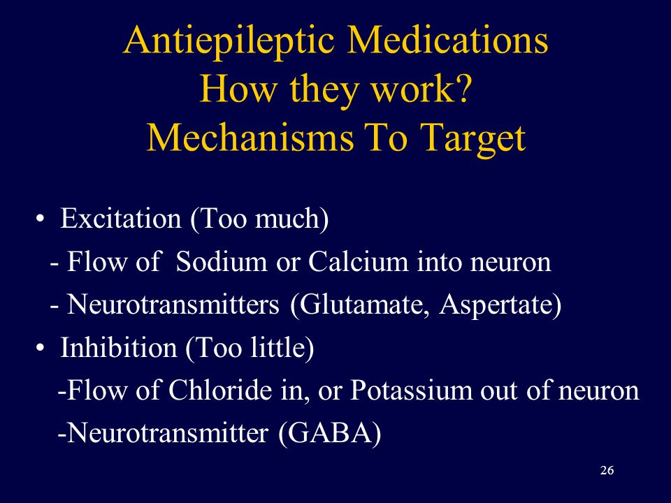 Antiepileptic Medications How they work Mechanisms To Target