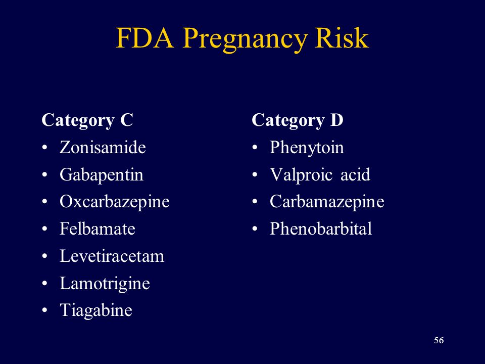 FDA Pregnancy Risk Category C Zonisamide Gabapentin Oxcarbazepine