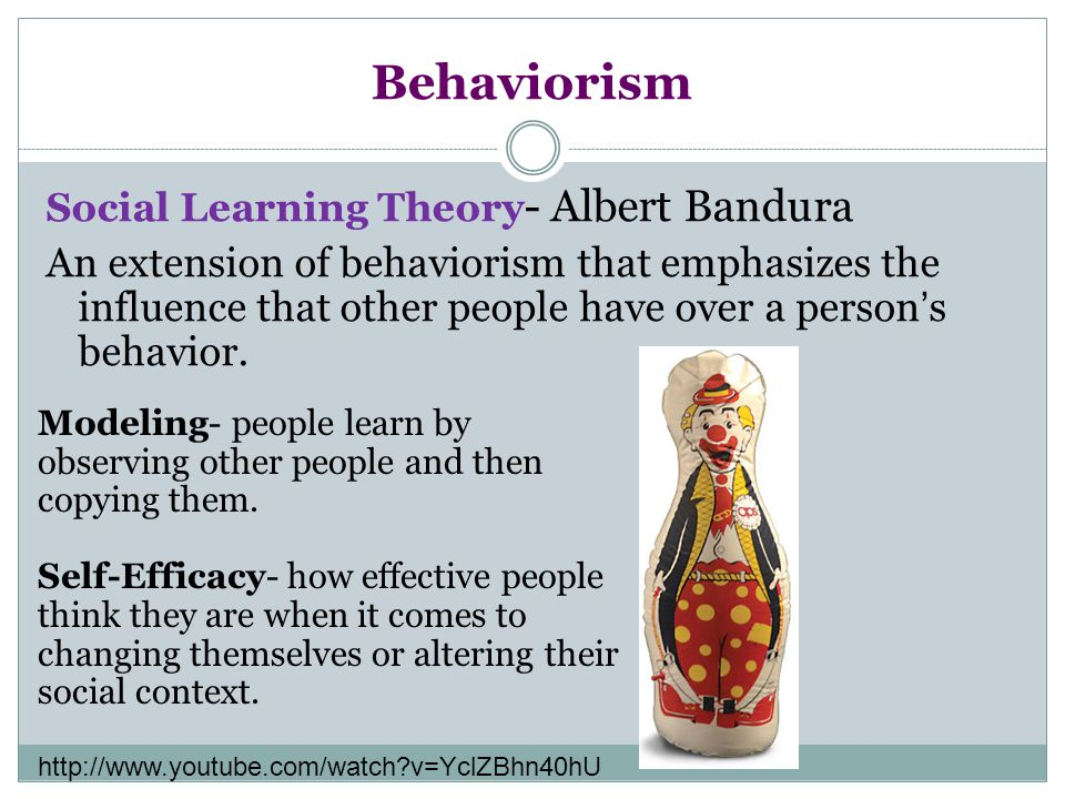 Behaviorism Social Learning Theory- Albert Bandura.