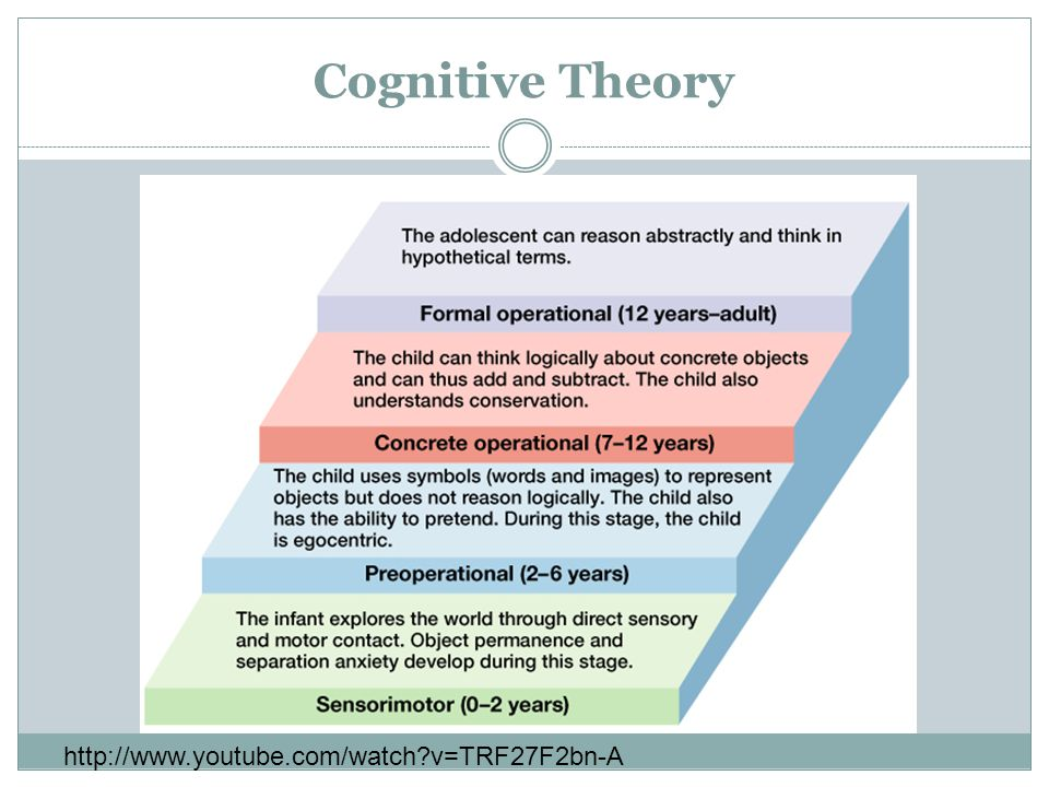 Cognitive Theory http://www.youtube.com/watch v=TRF27F2bn-A