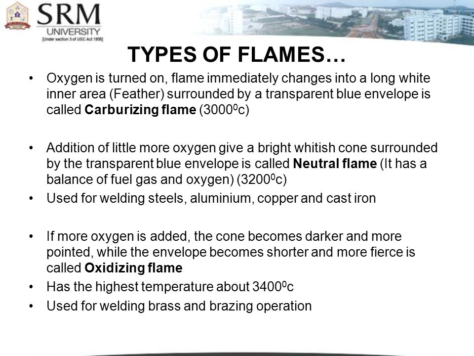 TYPES OF FLAMES…
