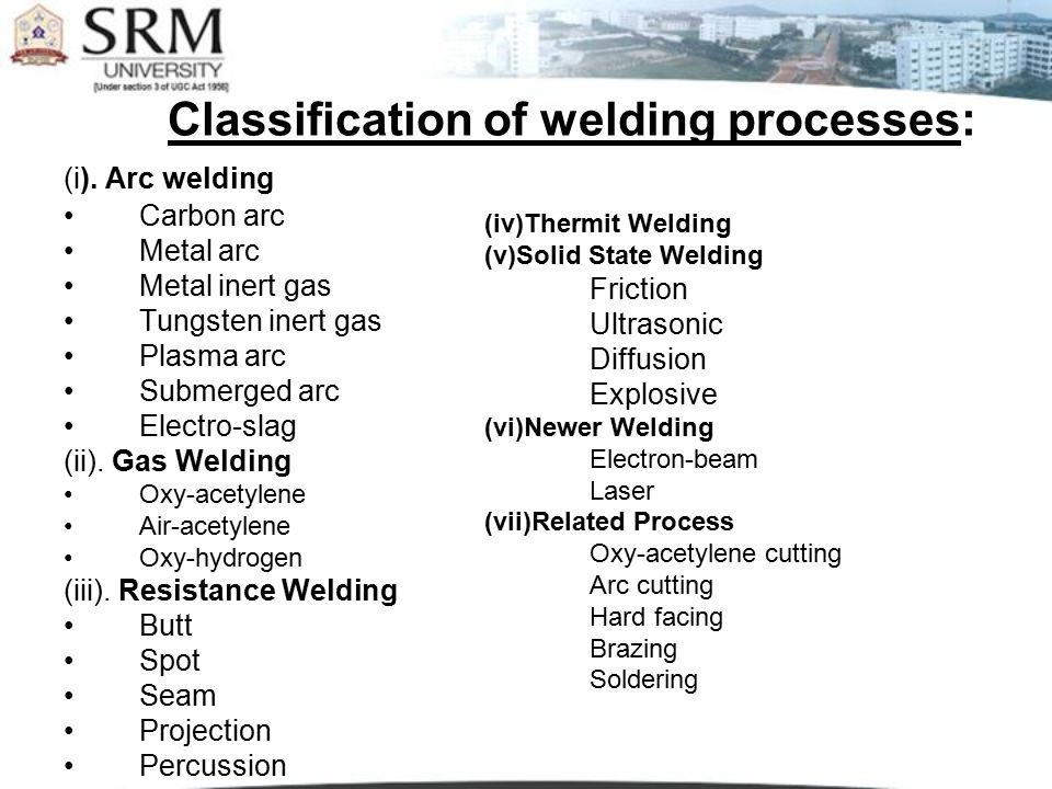 Classification of welding processes: