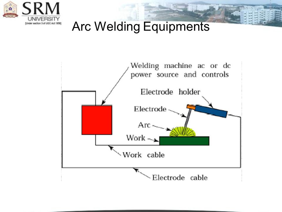 Arc Welding Equipments