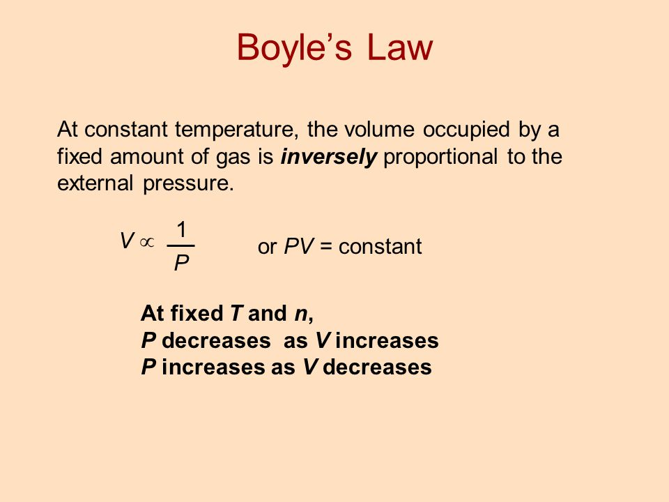 Boyle's Law At constant temperature, the volume occupied by a fixed amount of gas is inversely proportional to the external pressure.