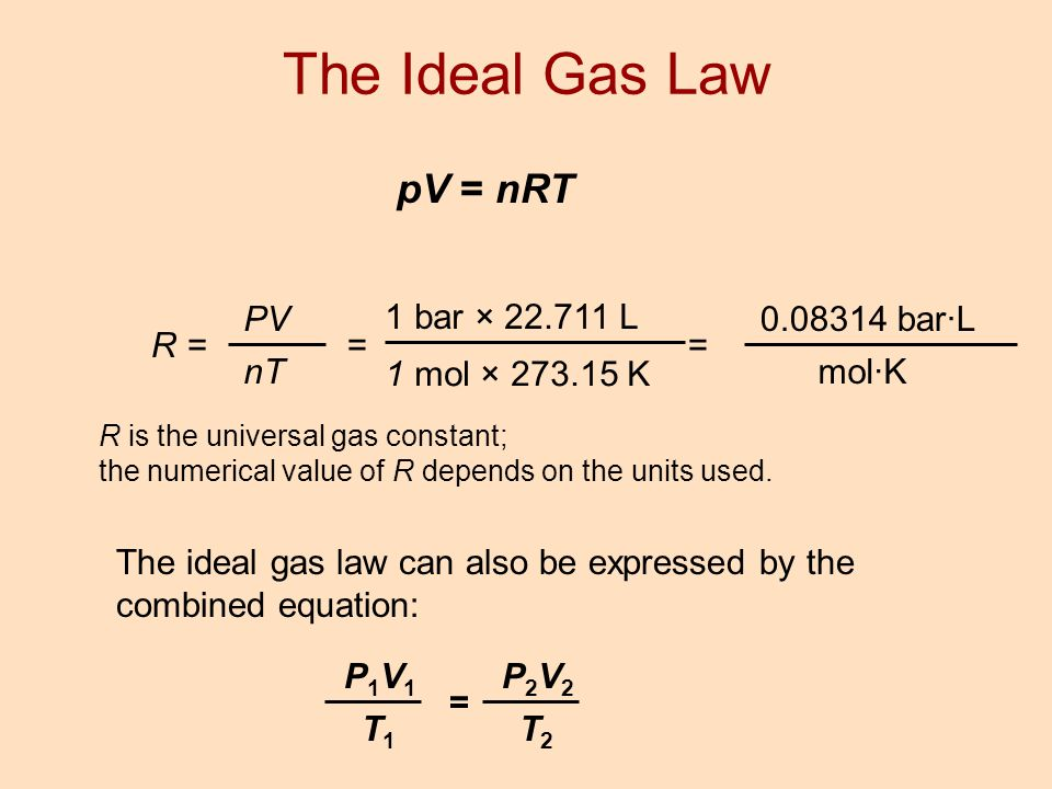 The Ideal Gas Law pV = nRT R = PV nT = 1 bar × 22.711 L
