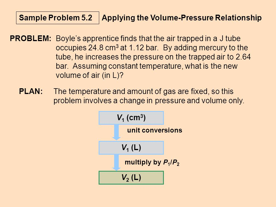 Applying the Volume-Pressure Relationship