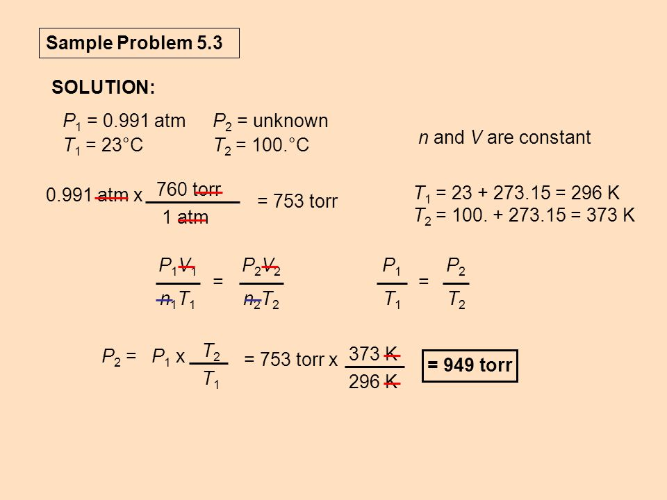 Sample Problem 5.3 SOLUTION: P1 = 0.991 atm. T1 = 23°C. P2 = unknown. T2 = 100.°C. n and V are constant.