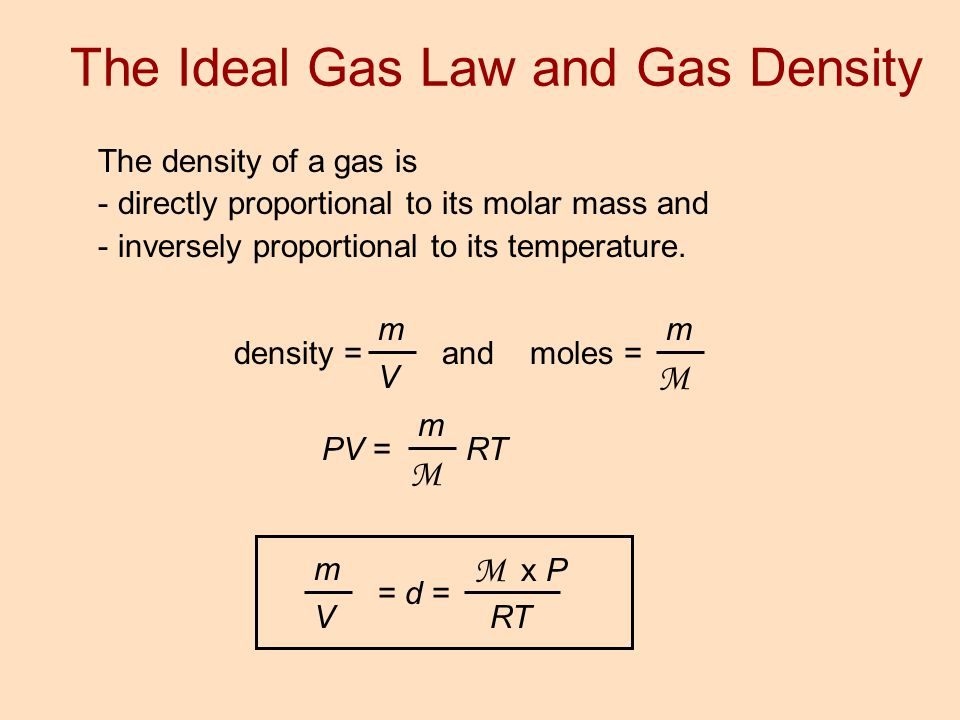 The Ideal Gas Law and Gas Density