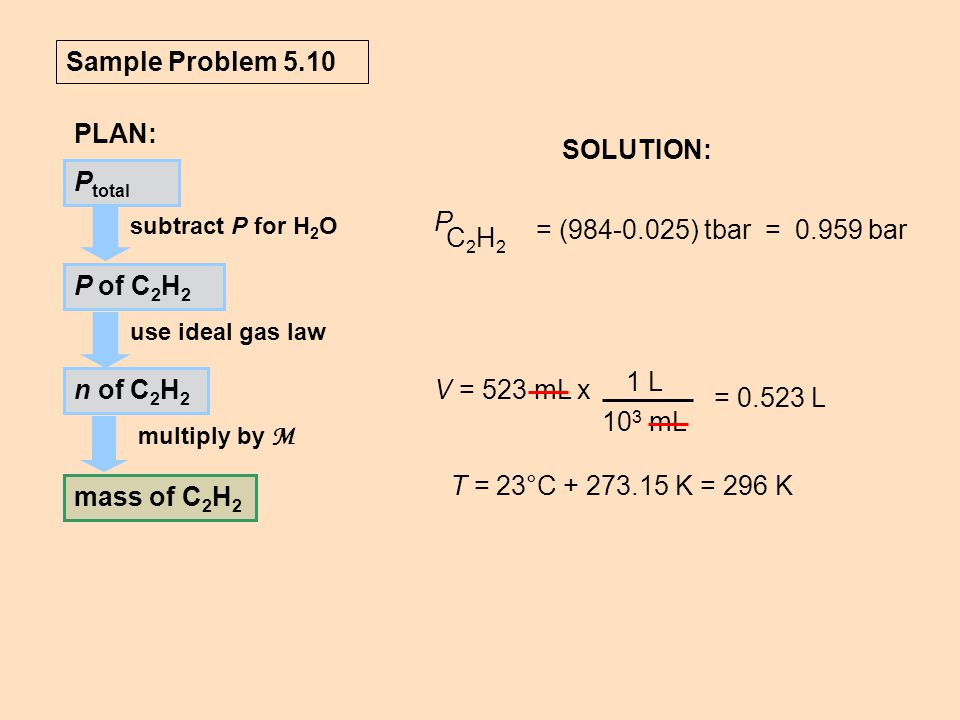 Sample Problem 5.10 PLAN: SOLUTION: Ptotal P of C2H2 P C2H2