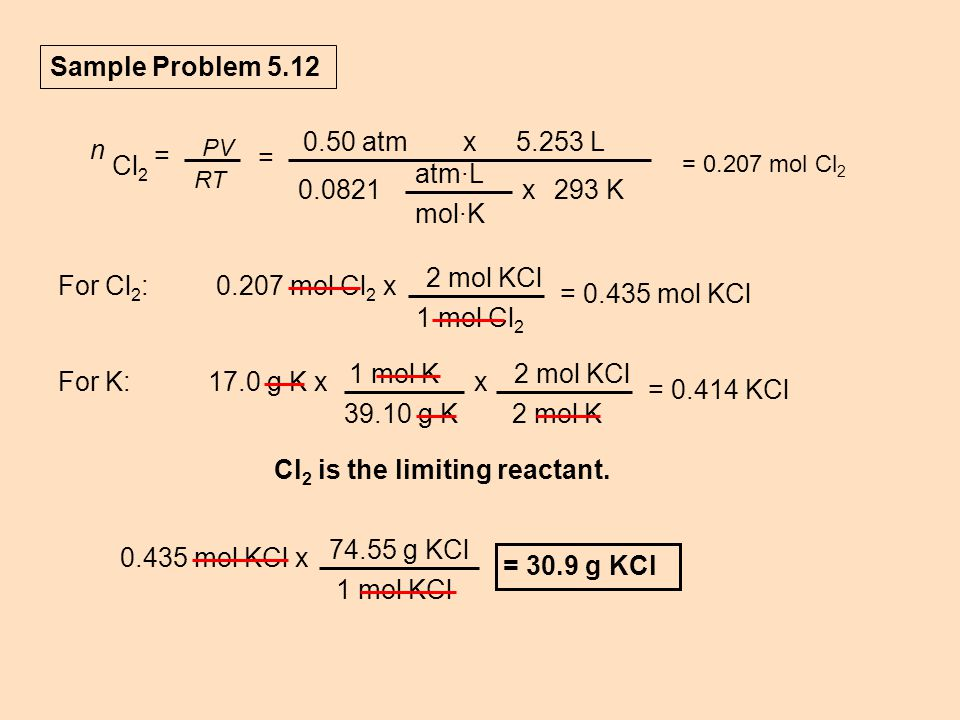 Cl2 is the limiting reactant.