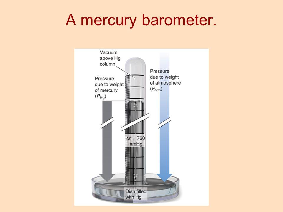 A mercury barometer.