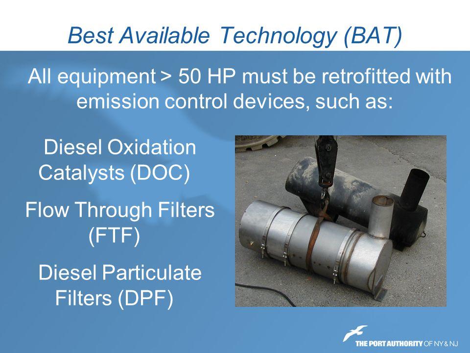 Best Available Technology (BAT)