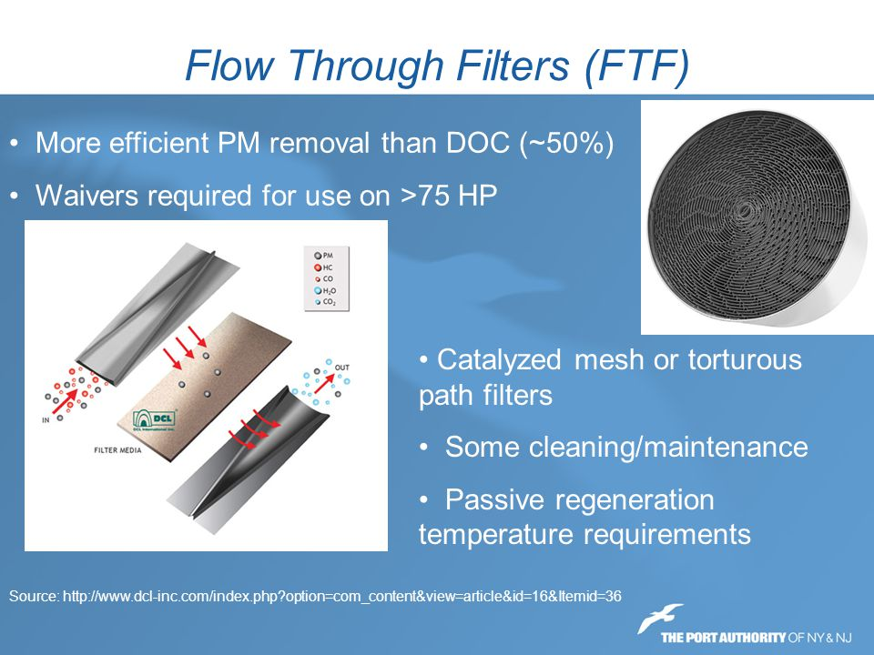 Flow Through Filters (FTF)