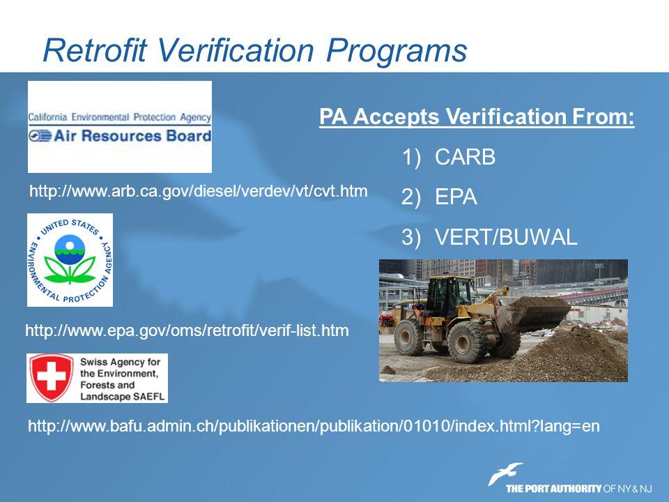 Retrofit Verification Programs