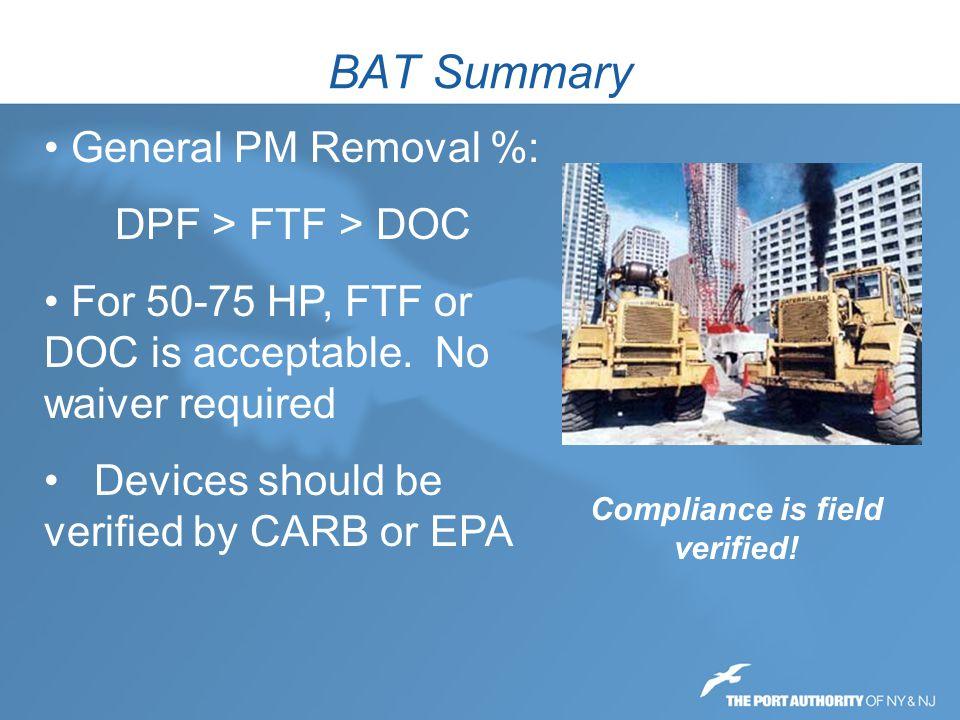 Compliance is field verified!