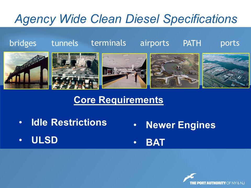 Agency Wide Clean Diesel Specifications