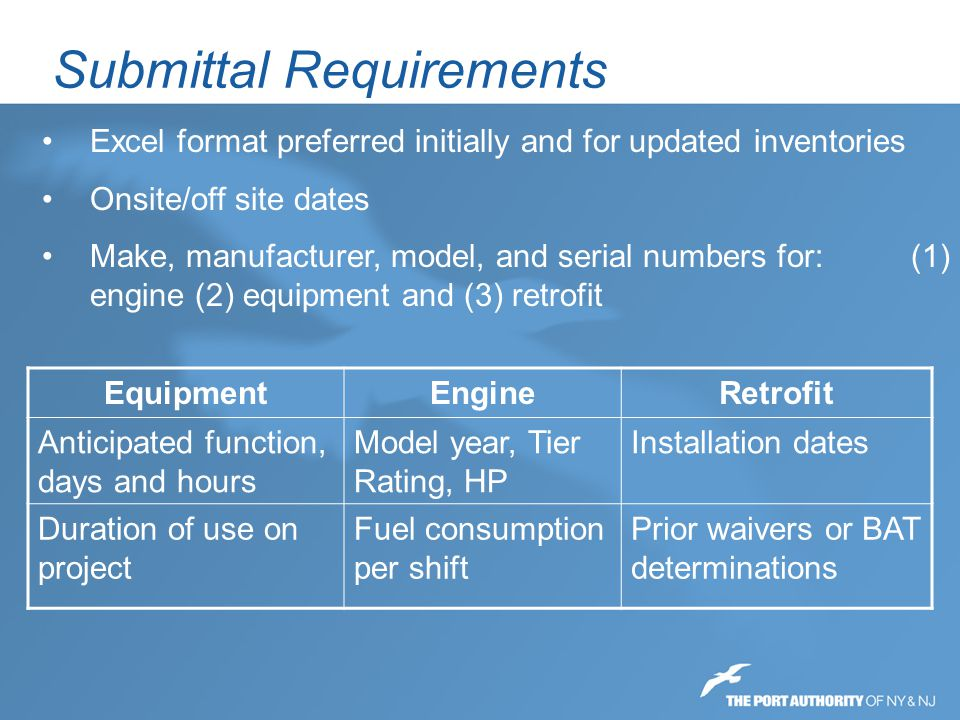 Submittal Requirements