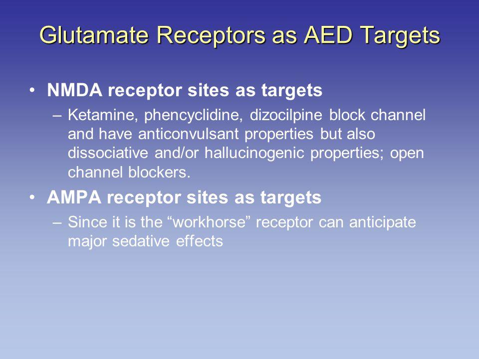 Glutamate Receptors as AED Targets