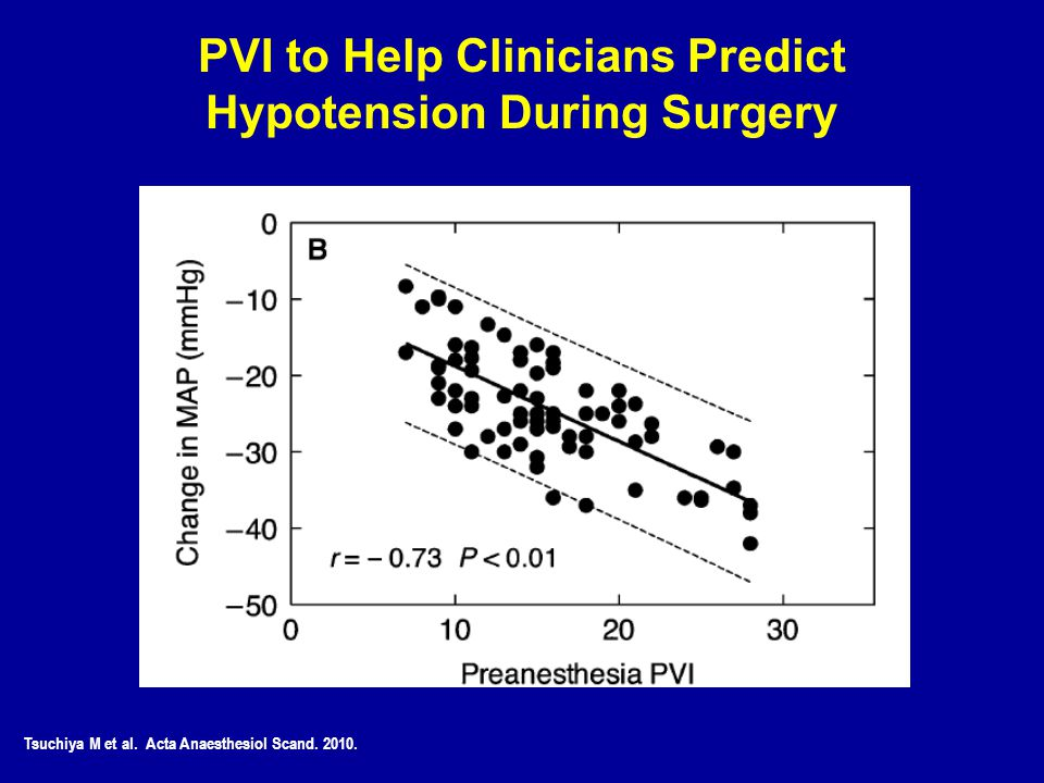 PVI to Help Clinicians Predict Hypotension During Surgery