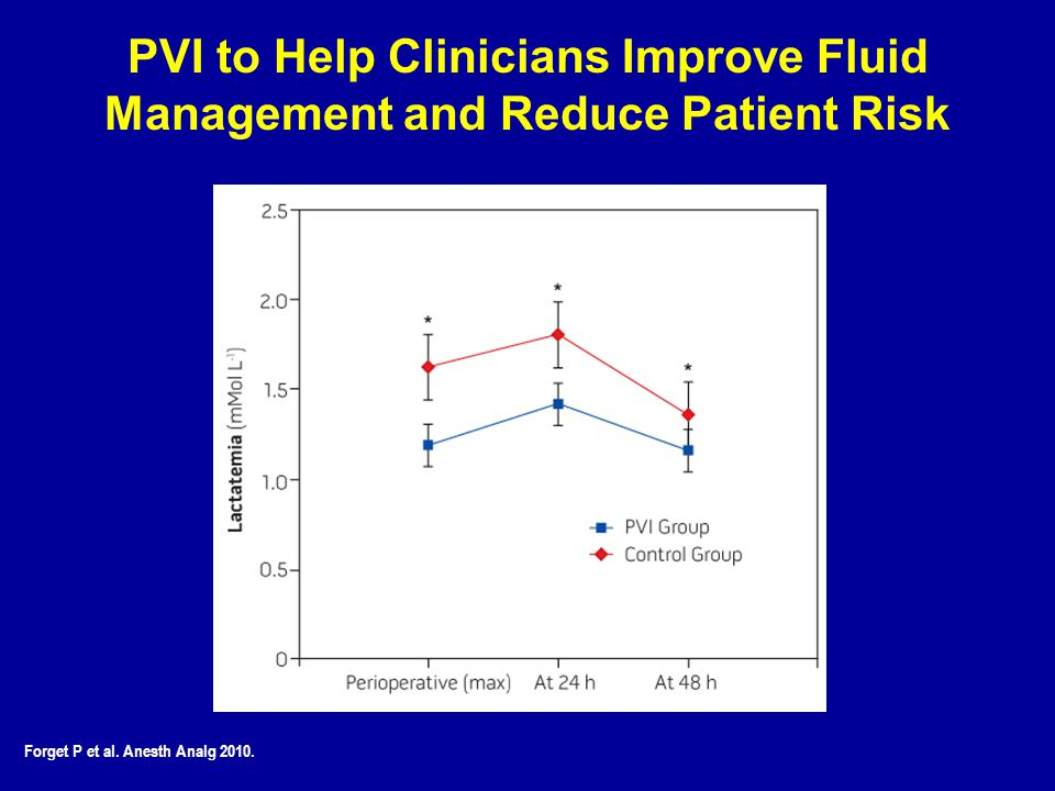PVI to Help Clinicians Improve Fluid Management and Reduce Patient Risk