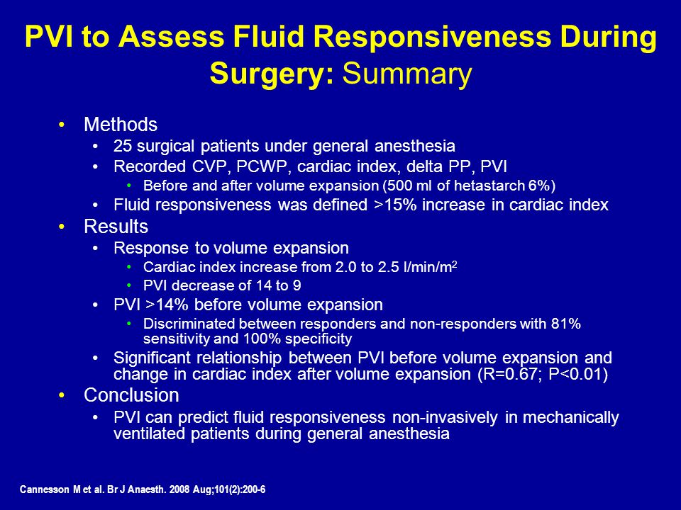 PVI to Assess Fluid Responsiveness During Surgery: Summary