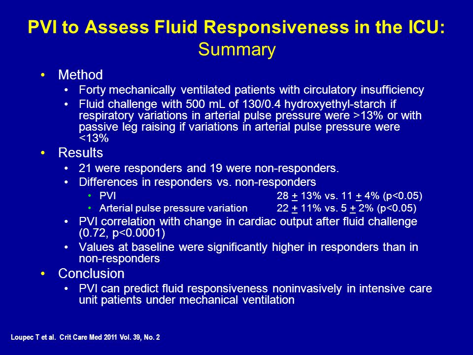 PVI to Assess Fluid Responsiveness in the ICU: Summary