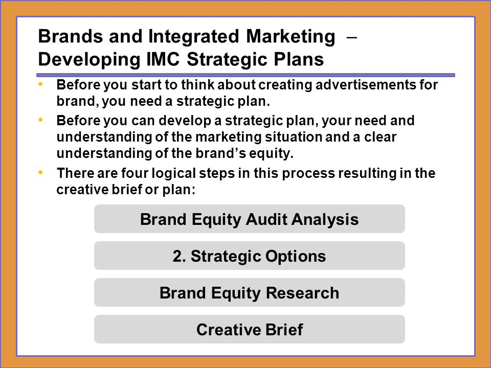 Brands and Integrated Marketing – Developing IMC Strategic Plans