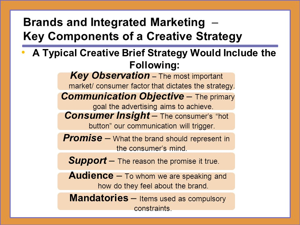 A Typical Creative Brief Strategy Would Include the Following: