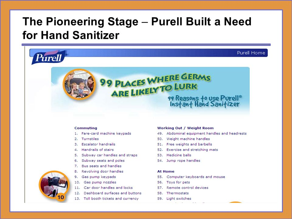 The Pioneering Stage – Purell Built a Need for Hand Sanitizer