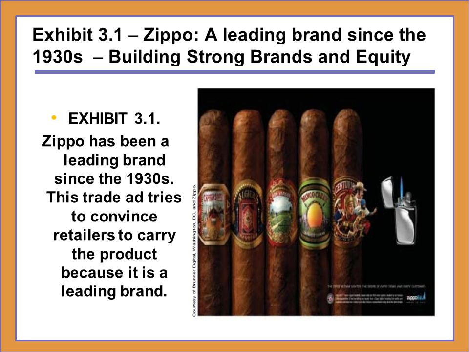 Exhibit 3.1 – Zippo: A leading brand since the 1930s – Building Strong Brands and Equity