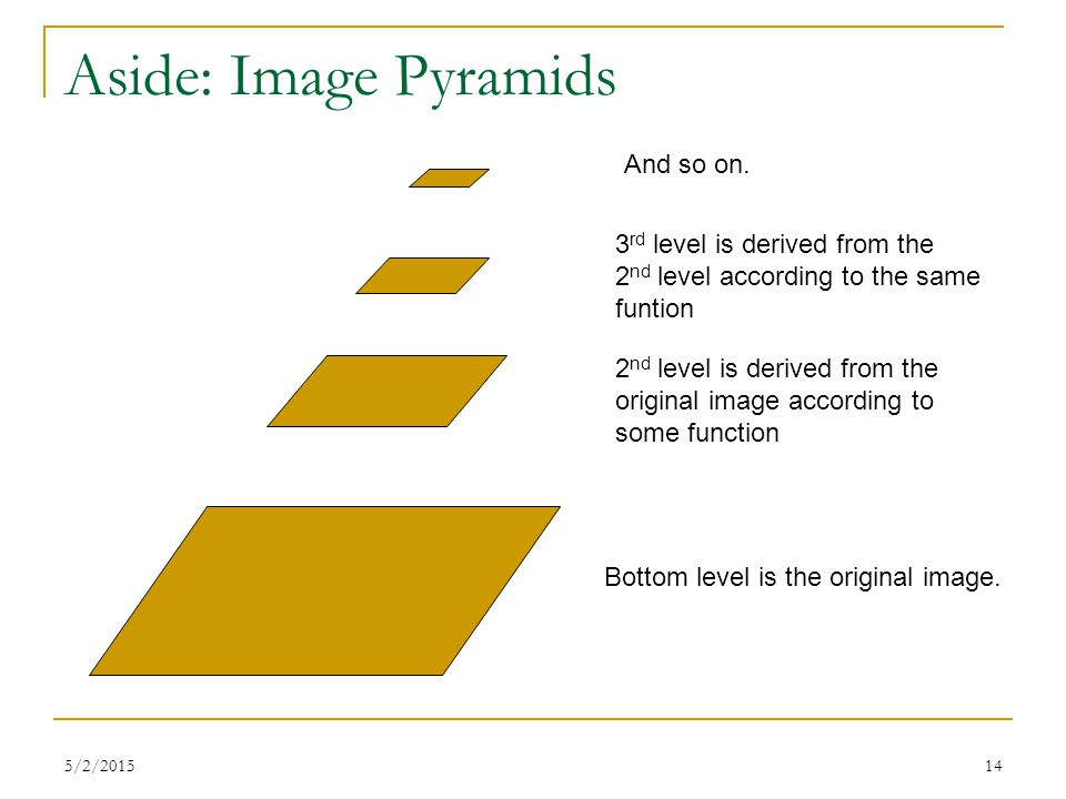 Aside: Image Pyramids And so on. 3rd level is derived from the