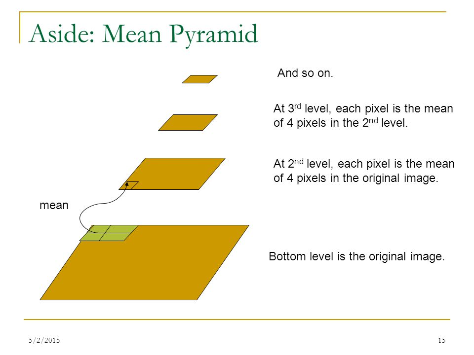 Aside: Mean Pyramid And so on. At 3rd level, each pixel is the mean