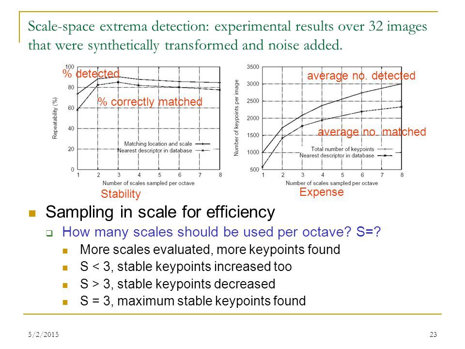 Sampling in scale for efficiency