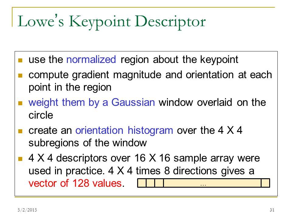 Lowe's Keypoint Descriptor