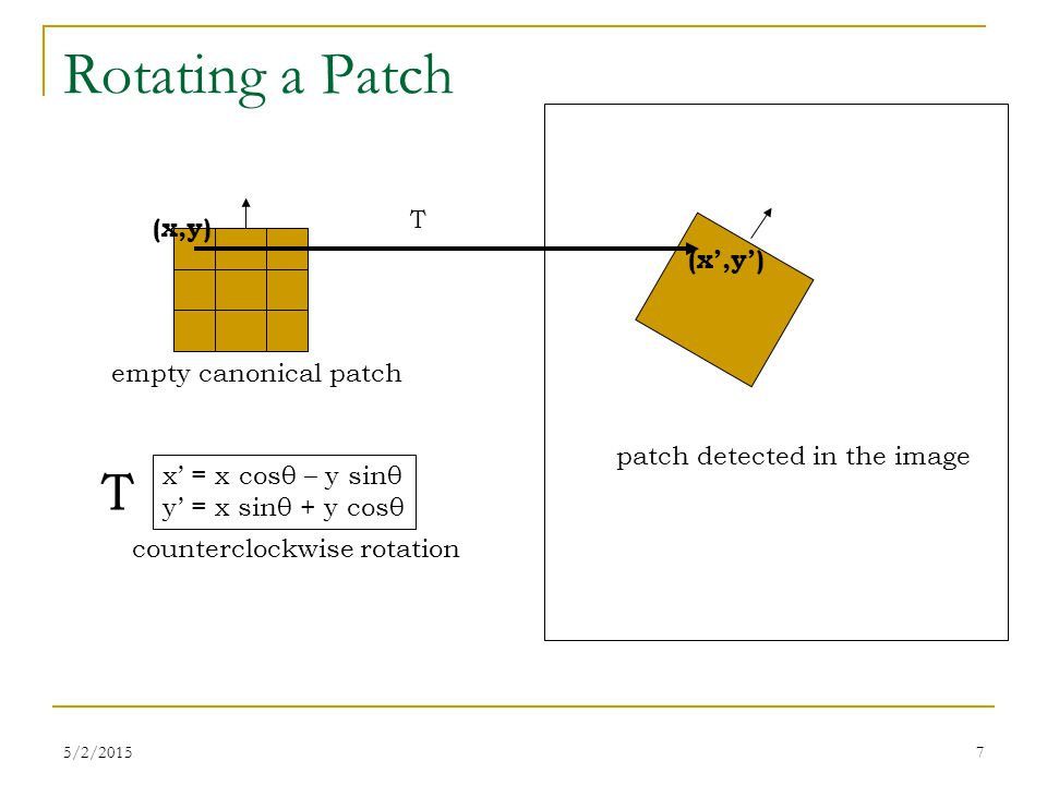 Rotating a Patch T T (x,y) (x',y') empty canonical patch