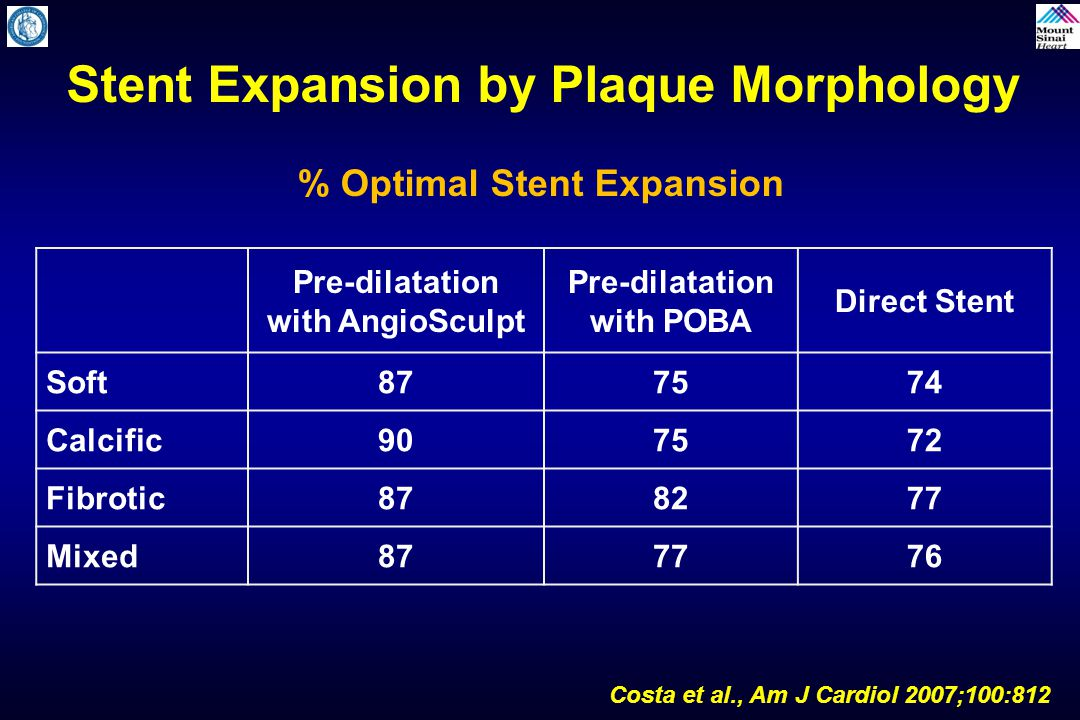 Stent Expansion by Plaque Morphology