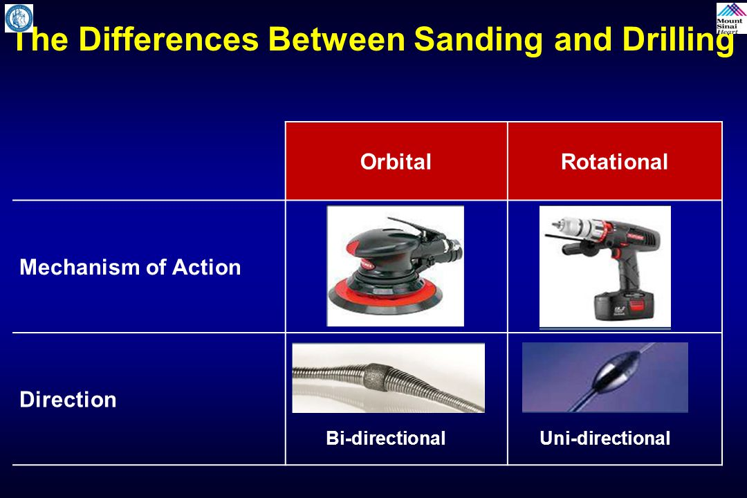 The Differences Between Sanding and Drilling