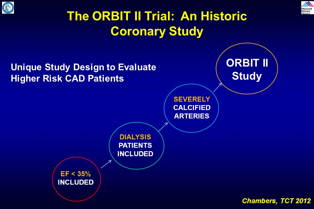 The ORBIT II Trial: An Historic SEVERELY CALCIFIED ARTERIES