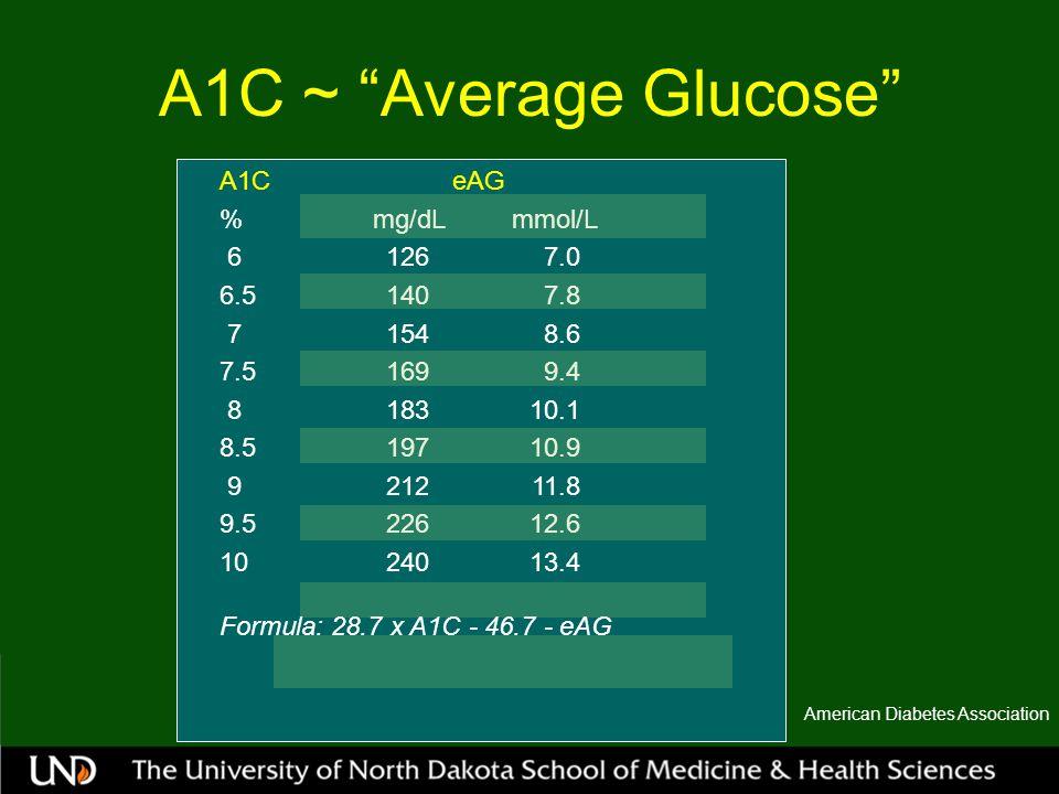 A1C ~ Average Glucose A1C eAG % mg/dL mmol/L 6 126 7.0 6.5 140 7.8