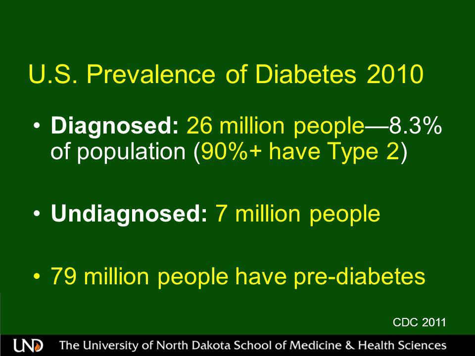 U.S. Prevalence of Diabetes 2010