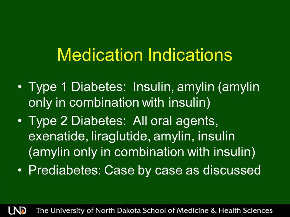 Medication Indications