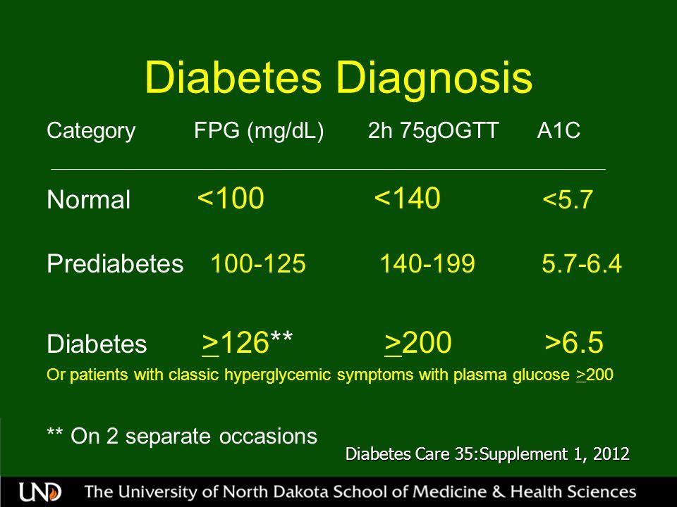 Diabetes Diagnosis Normal <100 <140 <5.7