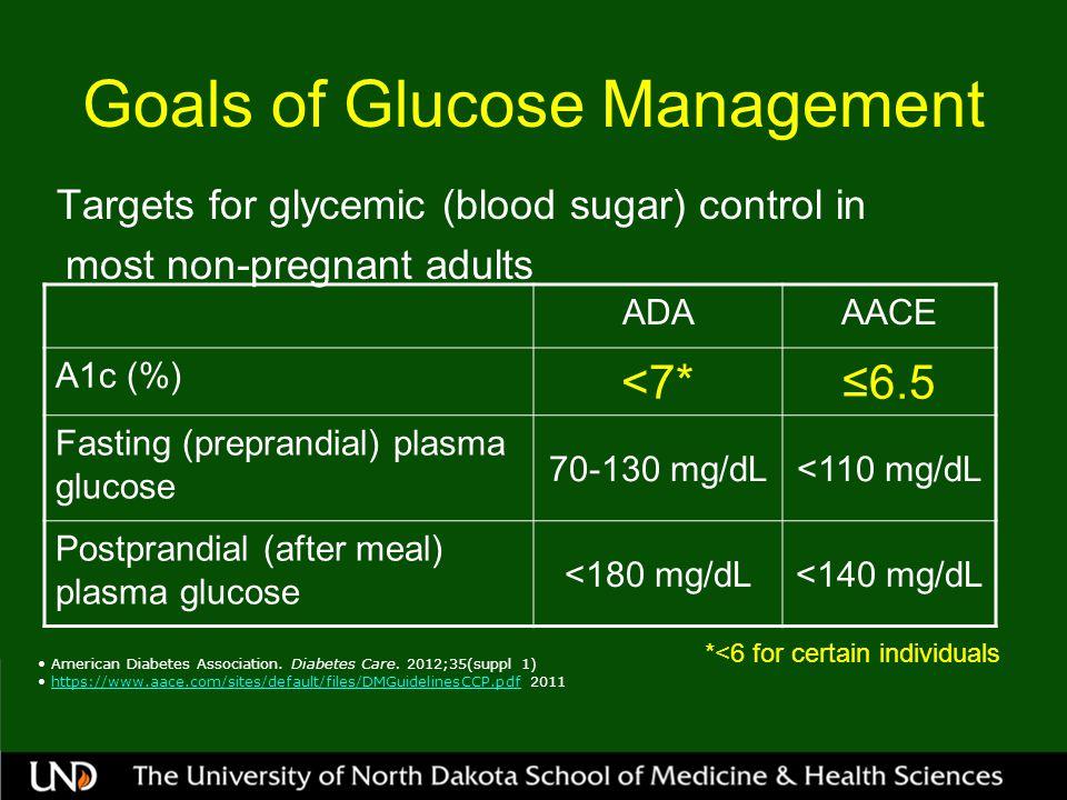 Goals of Glucose Management