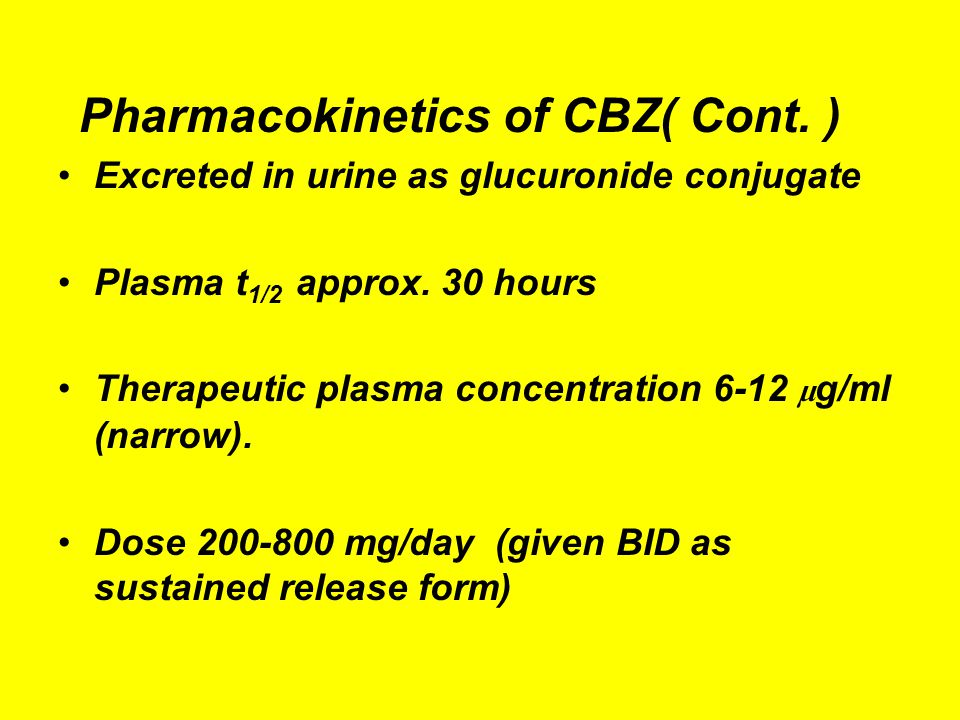 Pharmacokinetics of CBZ( Cont. )