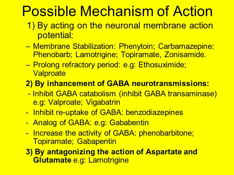 Possible Mechanism of Action