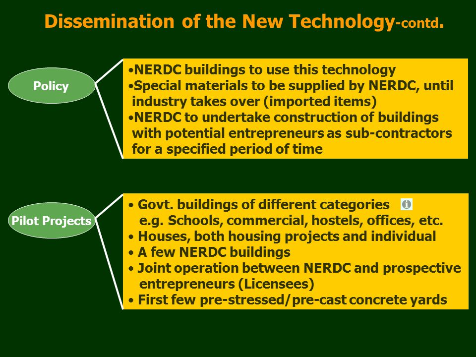 Dissemination of the New Technology-contd.