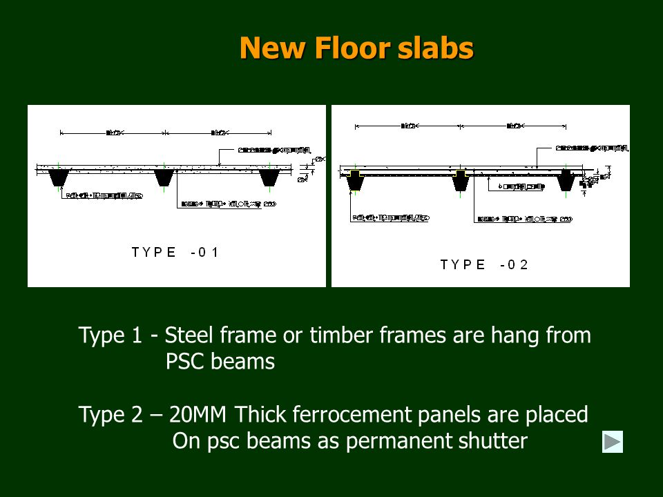 New Floor slabs Type 1 - Steel frame or timber frames are hang from