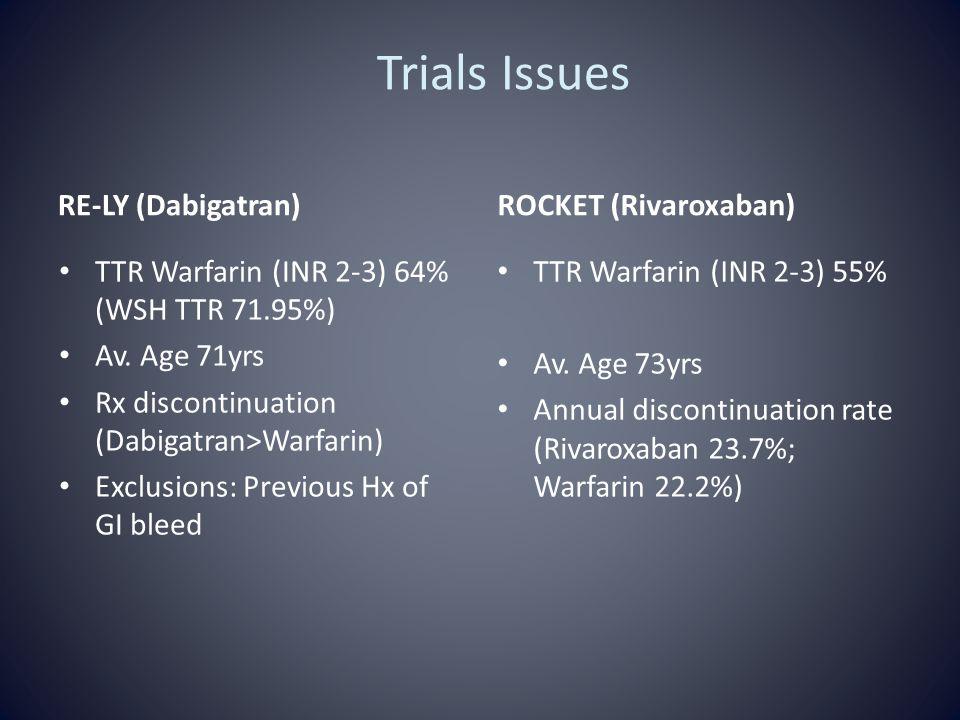 Trials Issues RE-LY (Dabigatran) ROCKET (Rivaroxaban)
