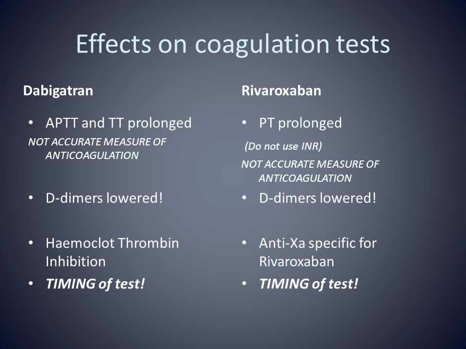 Effects on coagulation tests